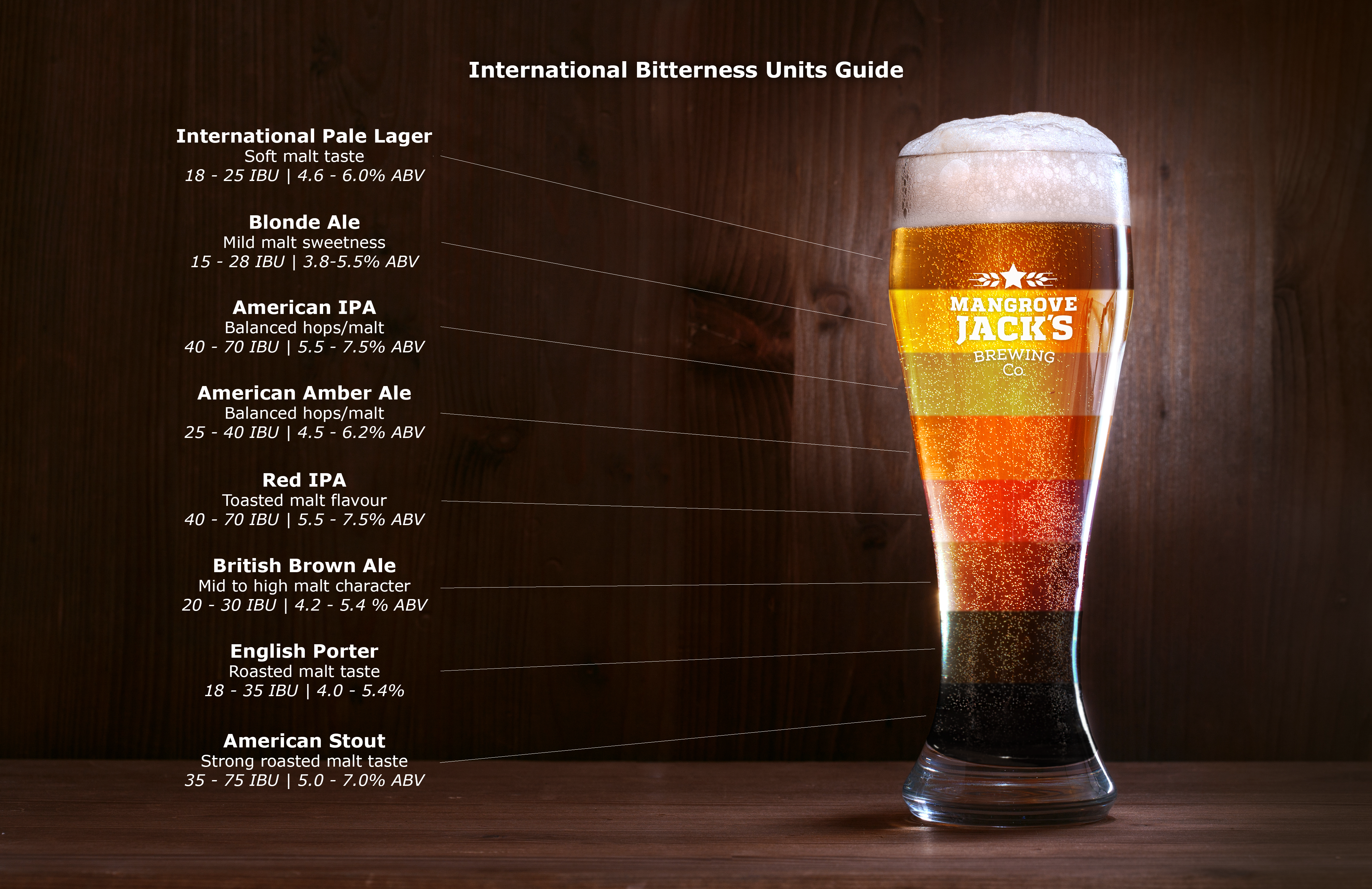 Beer_IBU_Guide_HD.png